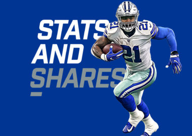 Stats and Shares - Zeek