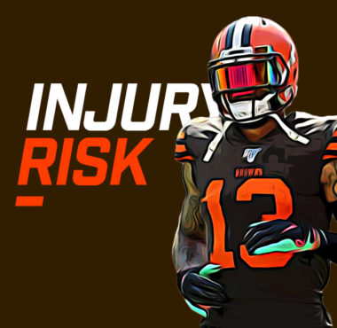 Injury Risk - Odell